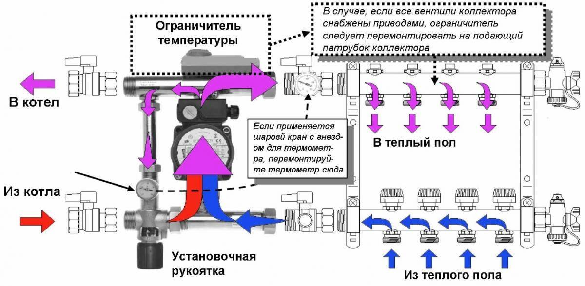 Установка оборудования